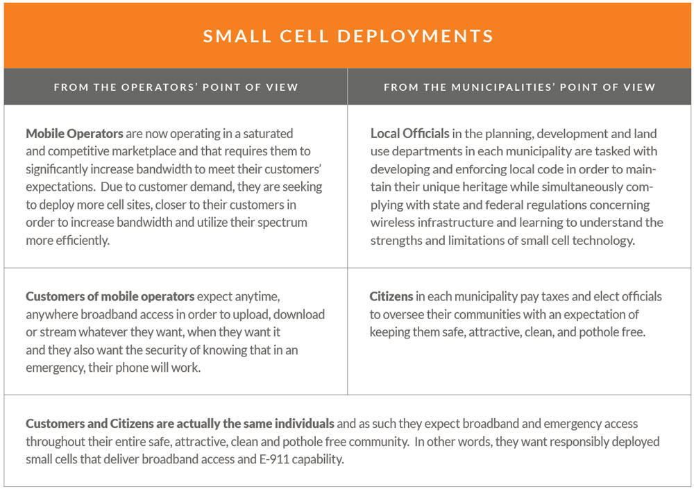 Responsible Small Cell Deployments