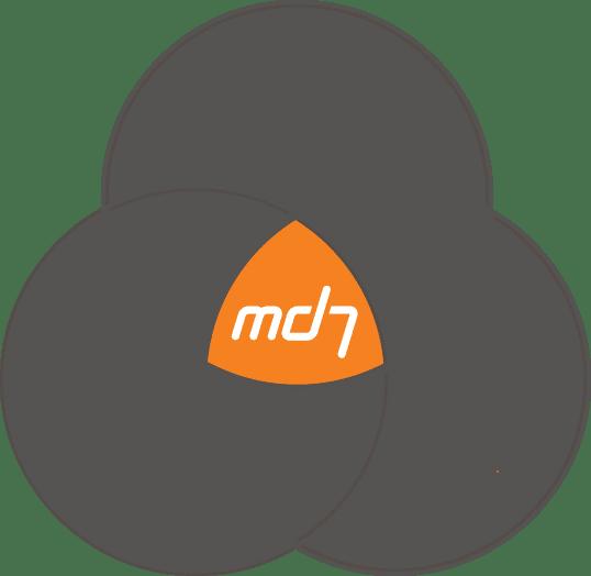 md7 Venn Diagram NL