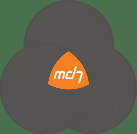 md7 Venn Diagram DE